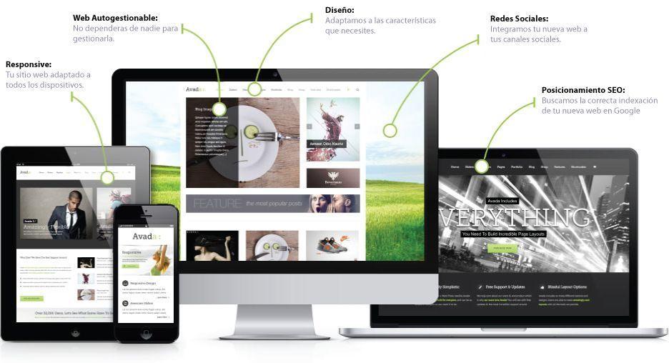 marketing-online-zargoza