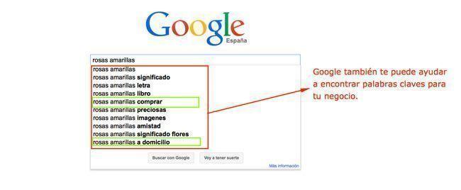 google ayuda a encontrar palabras claves - Como estudiar a tu competencia en Internet de forma fácil y gratuita